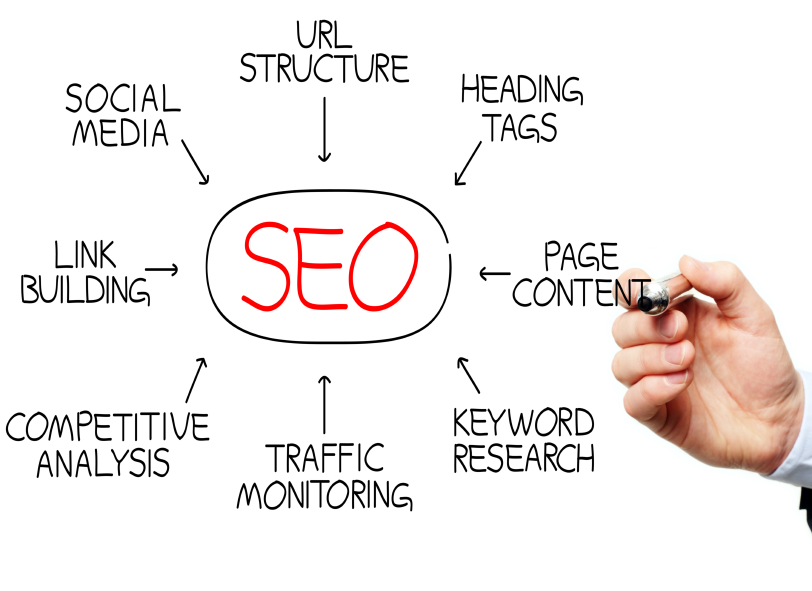 Growing your Business with SEO